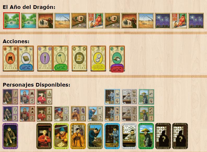 Primera ronda de la partida con la distribución de eventos para la partida