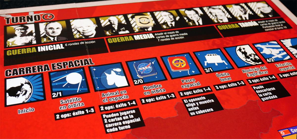 Detalle Rondas y Carrera Espacial
